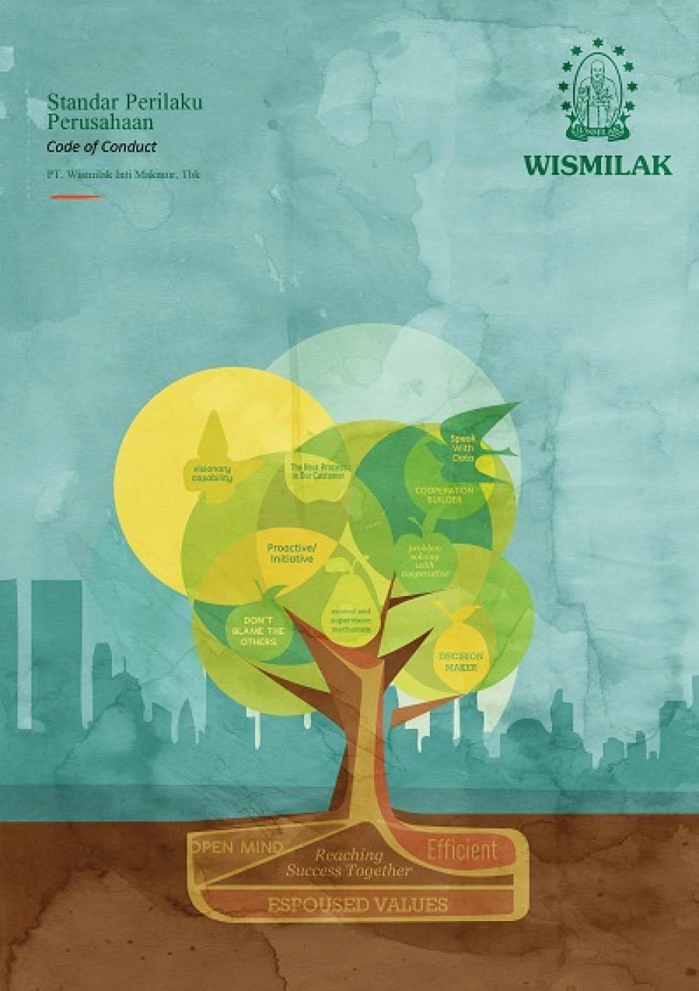 Investor Information Wismilak Group Corporate Behavior System